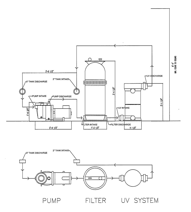 Equipment Diagram